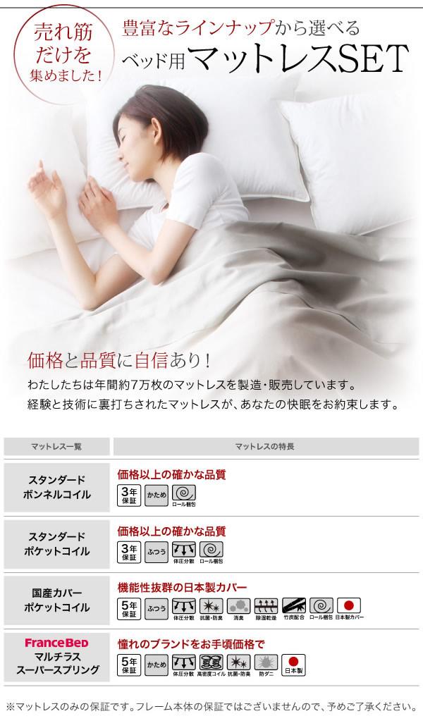 ベッドマットレスの特徴