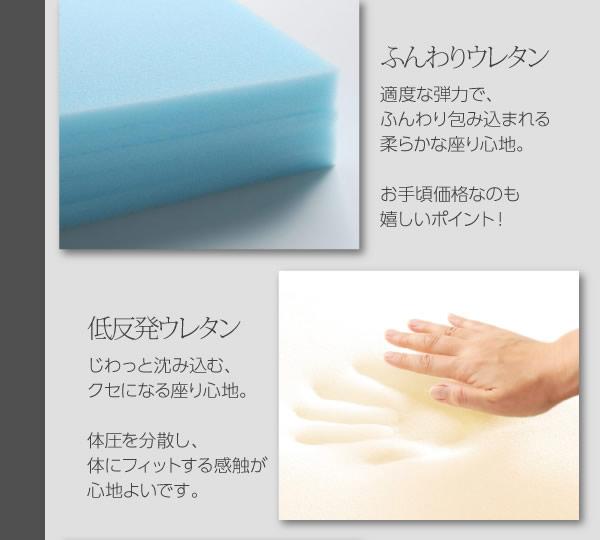 カバーリングフロアコーナーソファー【COLTY】コルティ 激安通販