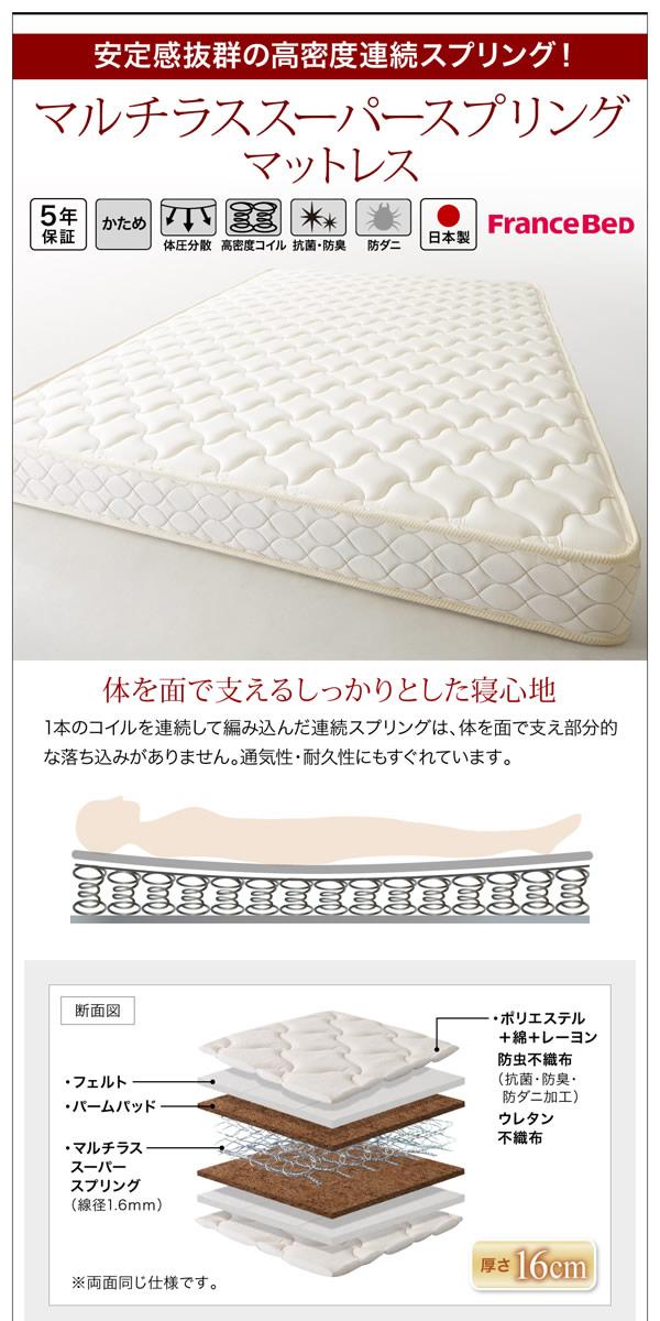 フランスベッド製マットレスマルチラススーパースプリングの特徴