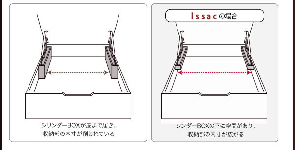 ヘッドレス型ガス圧式収納シングルベッド【Isaac】アイザックの激安通販