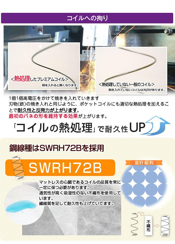 7ゾーン高密度ポケットコイルマットレスを通販で激安販売